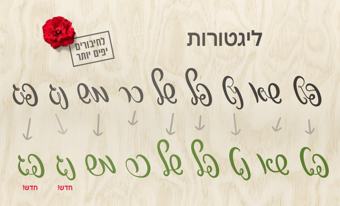 קרושה מכיל המון ליגטורות לחיבורים יפים יותר בין האותיות
